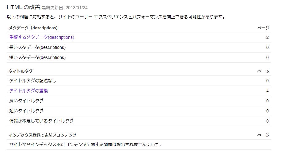 html_kaizen2