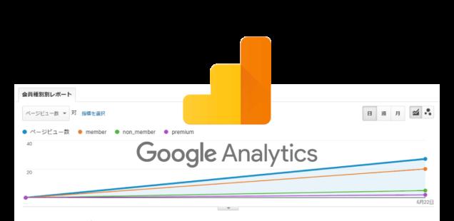 google analyticsのgtag.jsで複数のカスタムディメンジョンをpvと同時に送る
